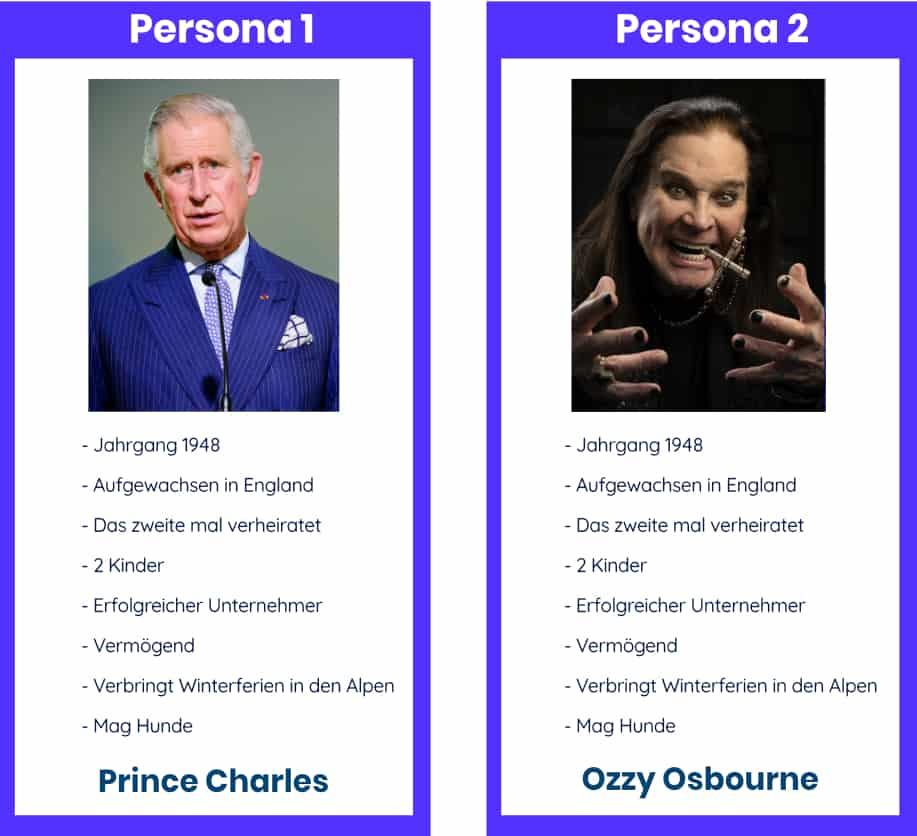 ozzy osbourne vs prince charles de